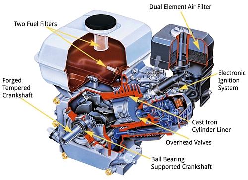 Motore motopompa Honda WB20XT serie GX il modello super professionale di casa Honda.