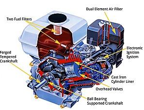 Generatore Honda ECT 7000 con motore GX affidabile e potente.