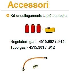 Bruciatore Master, funzionameno dei riscaldatori Master a gas.
