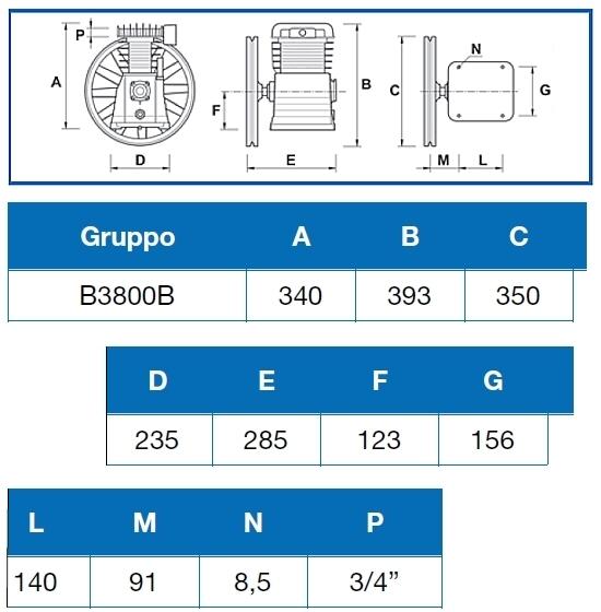 Misure testata ABAC B3800B.
