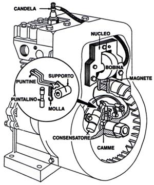 Accensione motore