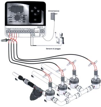 Progetto irrigazione collegare una centralina automatica for Centralina x irrigazione