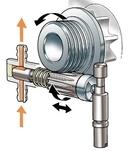 Pompa olio catena a portata variabile, invia olio a barra e catena in rapporto proporzionale ai giri minuto del motore.